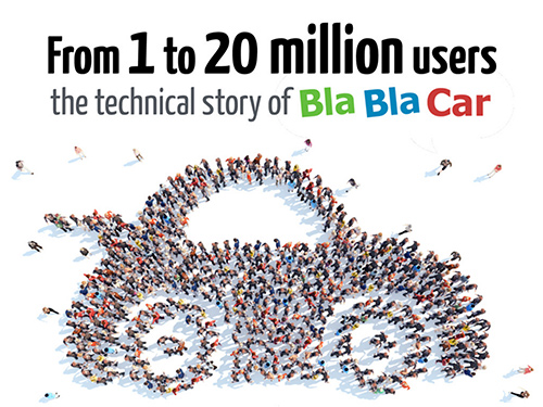 From 1 to 20 million users the technical story of BlaBlaCar